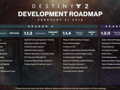 Bungie Revises Destiny 2 Update Development Roadmap, Rumble Coming With New Weekly Rotating Crucible Playlist