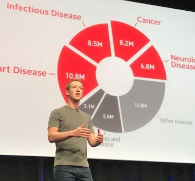 Facebook drops no-vote stock plan, Zuck will sell share to fund philanthropy