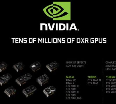 NVIDIA DirectX Raytracing support arrives on GTX cards next month