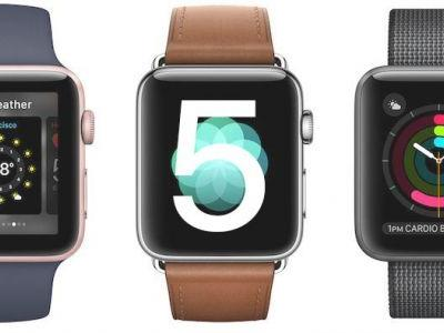 WatchOS 5 Wishlist: Features MacRumors Readers Want to See Introduced in the Next Apple Watch Software Update
