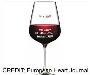 Drinking 1 Small Alcoholic Drink a Day May Up Risk 0f Atrial Fibrillation