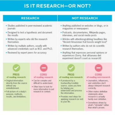 What's that study REALLY say? How to decode research, according to science nerds
