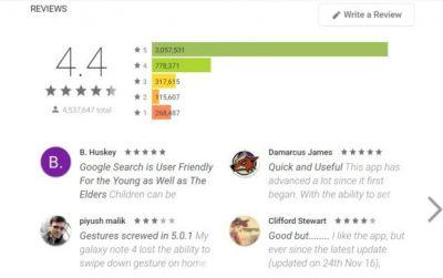 Google Play improves capabilities for identifying fraudulent app reviews