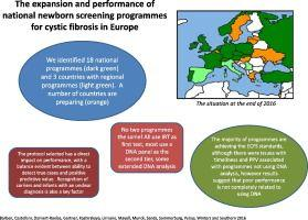 The expansion and performance of national newborn screening programmes for cystic fibrosis in Europe