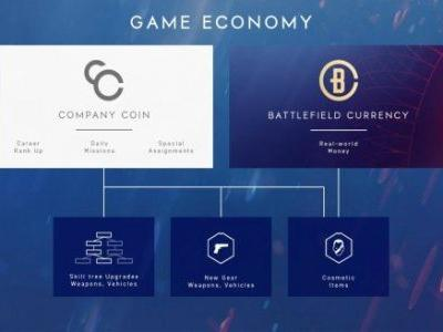 Premium Battlefield V Currency Will Become Available in January, According to Multiple Online Stores