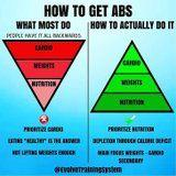 Want to Lose Fat and Get Abs? This Should Be Your Top Focus