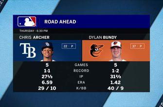 Chris Archer looks to lift Rays to 2-game sweep of Orioles