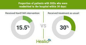 Hospital-initiated interventions promote patient-centered care for people with SUDs