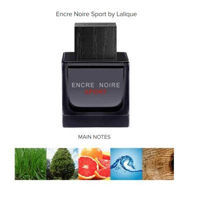 The Best Workout Colognes for Men