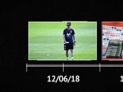 Lopetegui's timeline at Real Madrid - where did it go wrong?