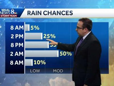 Daily Scattered Showers & Thunderstorms For Long Weekend