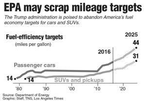 Safety claims in Trump's auto efficiency rollback draw skeptics