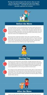 A Step-By-Step Guide To Moving With Pets And Children