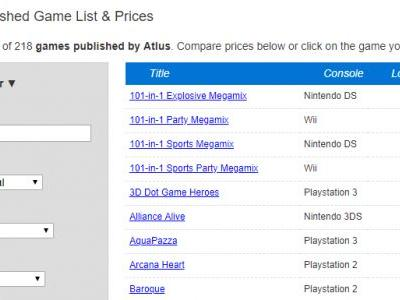 How to Find Game Lists & Prices by Publisher