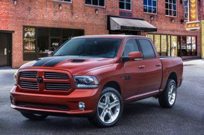 2017 Ram 1500 Copper Sport special edition shines just like a new penny