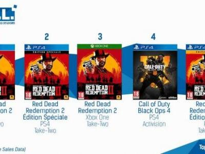 Red Dead Redemption 2 Overwhelms the French Charts