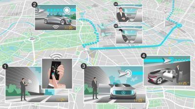 Daimler and Bosch: fully autonomous cars within 5 years