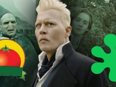 Fantastic Beasts 2 Rotten Tomatoes Score is Worst in Harry Potter Franchise