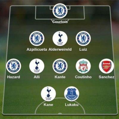 BBC Premier League team of season: Chelsea quintet and Tottenham trio dominate