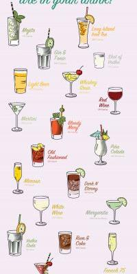 How Many Calories Are in Your Favorite Drink?