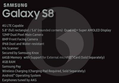 Exclusive: Samsung Galaxy S8 specs revealed