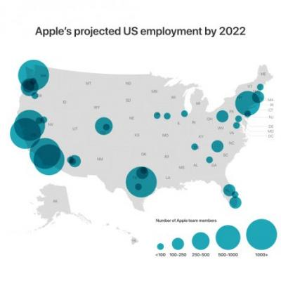 Surprise! Apple Building $1 Billion Austin Campus and Hiring Workers Across the U.S