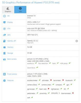 Huawei P10 Listed On GFXBench, Confirms Rumored Specs