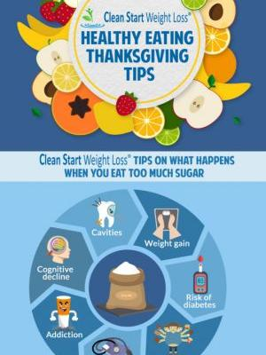 Clean Start Healthy Eating Thanksgiving Tips