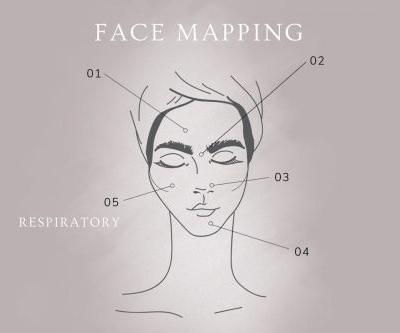 Face Mapping: the Respiratory System and Your Cheeks