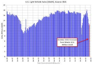 """October Vehicle Sales Forecast: """"First Month-to-Month Improvement Since April"""""""