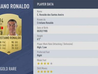 FIFA 19 Ratings: Top 100 FUT, Career Mode ratings