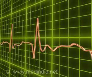 Ears Can Be Used for ECG to Check Heart Rhythm