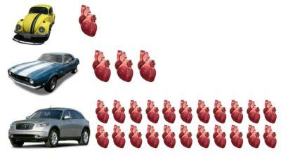 Comment Of The Day: If Car Companies Made Hearts Edition