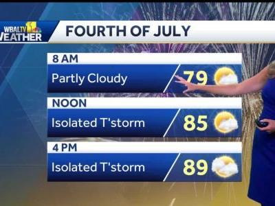 Hot & Humid Fourth Of July