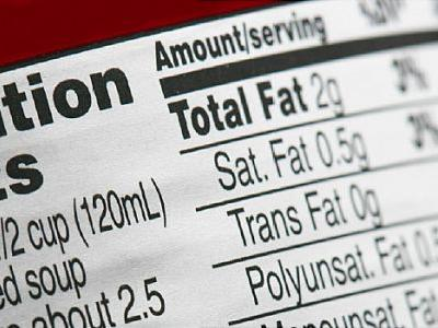 'Added Sugars' Label on Foods May Save Many Lives