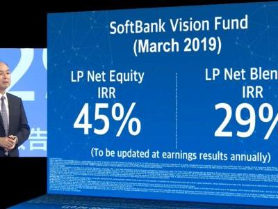 Masayoshi Son claims Vision Fund LPs are already up 45% - but that's mostly paper gains