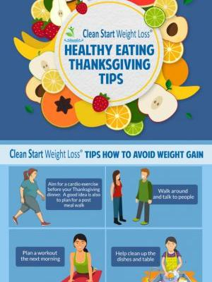 Thanksgiving Clean Start Weight Loss Exercise Tips