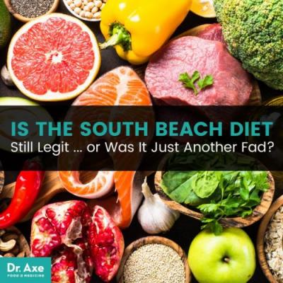 Is the South Beach Diet Still Legit. or Was It Just Another Fad?