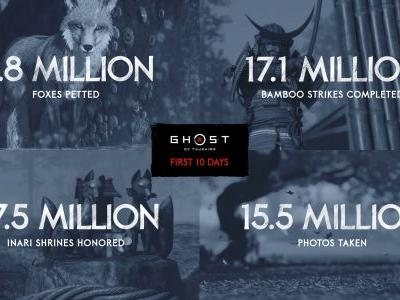 Ghost of Tsushima players have racked up some interesting stats