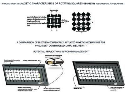 Electromechanically Actuated Multifunctional Wireless Auxetic Device for Wound Management