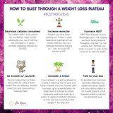 A Fitness Trainer Suggests These 6 Things to Bust Through a Weight-Loss Plateau