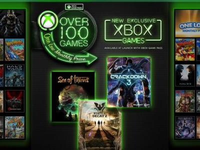 Xbox Wants Game Pass on PS4 and Nintendo Switch | Game Rant