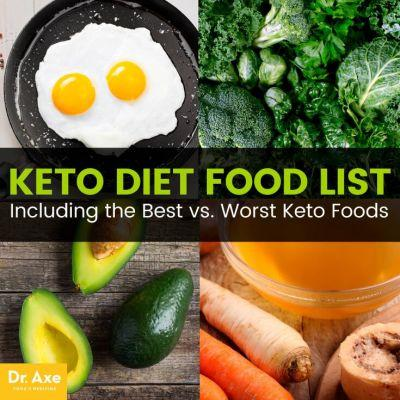 Keto Diet Food List, Including the Best vs. Worst Keto Foods