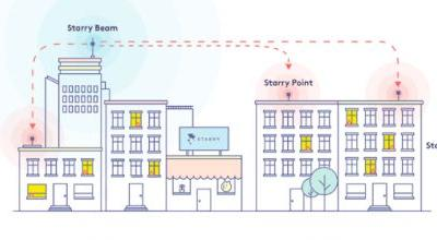 $50 for High-Speed Internet? Chet Kanojia's Starry Could Help People Forget Aereo's Crash