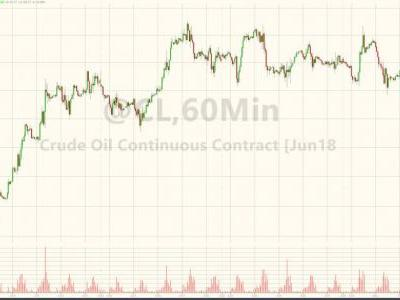 WTI Crude Oil Jumps Above $70 As Iran Deal Deadline Approaches