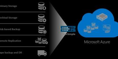 Microsoft announces general availability of Update 4.0 for StorSimple 8000 series