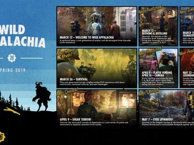 Bethesda drops Fallout 76 2019 Roadmap on 100th day of release