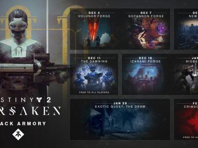 Here's What Destiny 2's Next Year Of Content Will Bring