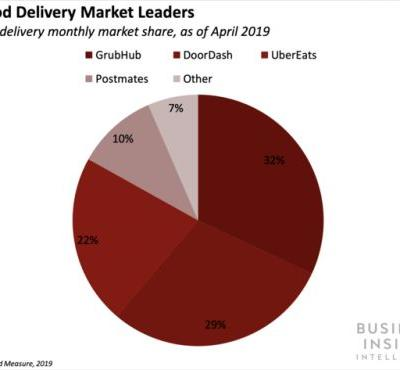 How a fresh cash infusion from Amazon will help Deliveroo